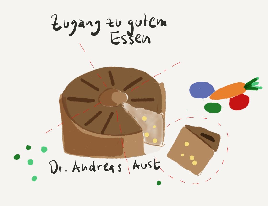 Podcast: Ernährung und Armut | Ein Gespräch mit Dr. Andreas Aust